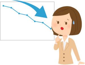 右肩下がりのグラフと焦る女性のイラスト